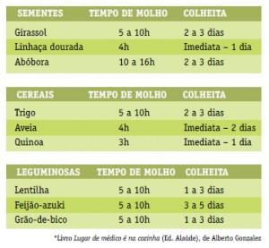 germinação-veg-106